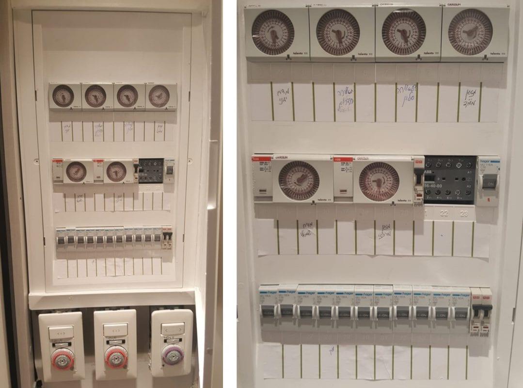 לוח חשמל לשעוני שבת