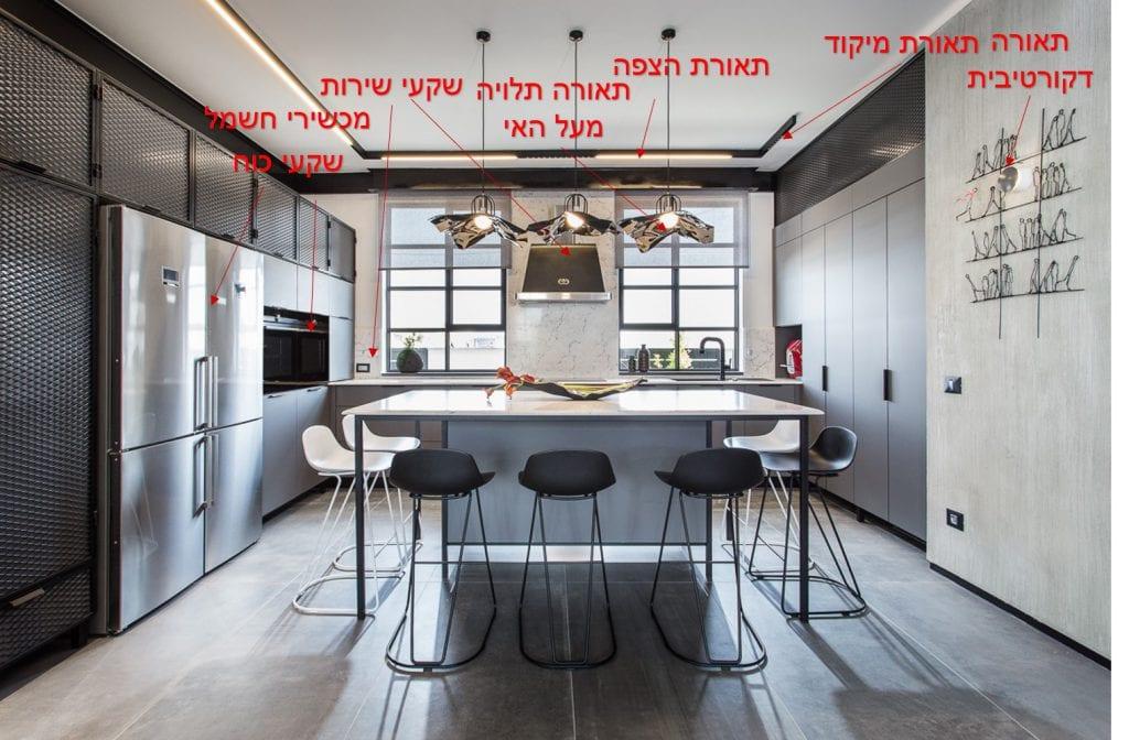תכנון נכון של תאורה וחשמל במטבח