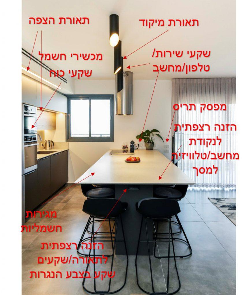 תכנון חשמל ותאורה במטבח